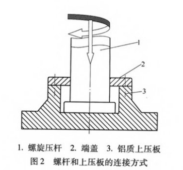 rebuild-the-pressure-device-of-conveyor-belt-repair-vulcanizing-machine-2